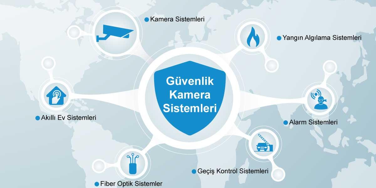 Adana Kamera Güvenlik Kamera Sistemleri
