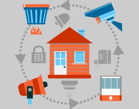 Adana Kamera Sistemleri, Ev Güvenlik Sistemleri Fiyatları